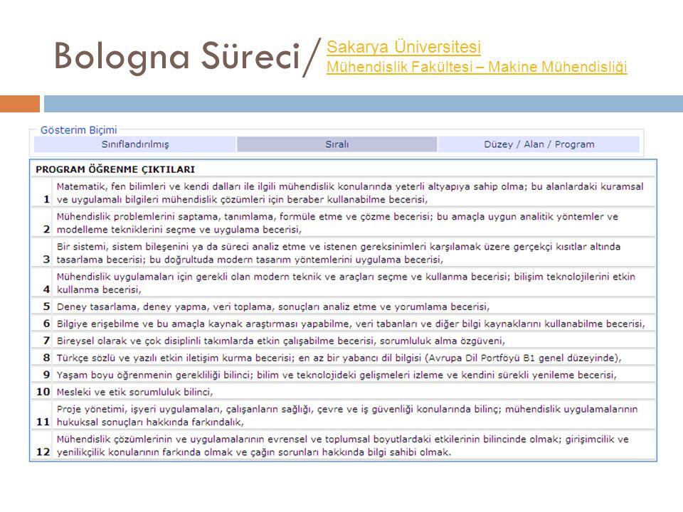 Bologna Süreci/ Sakarya Üniversitesi Mühendislik Fakültesi – Makine Mühendisliği