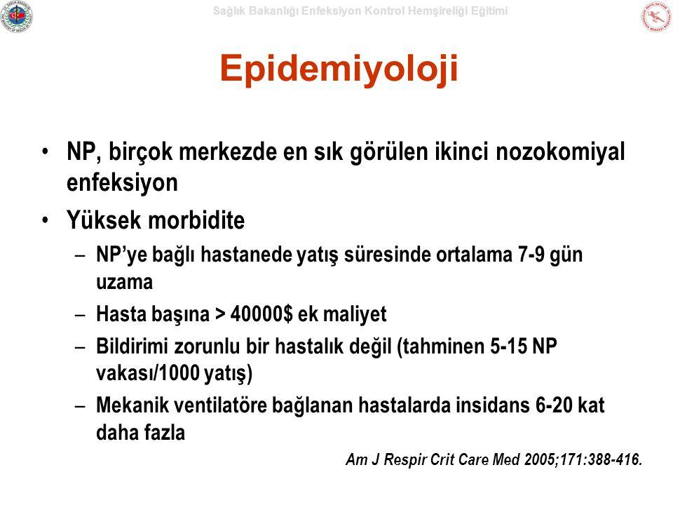 Sağlık Bakanlığı Enfeksiyon Kontrol Hemşireliği Eğitimi Epidemiyoloji NP, birçok merkezde en sık görülen ikinci nozokomiyal enfeksiyon Yüksek morbidite – NP'ye bağlı hastanede yatış süresinde ortalama 7-9 gün uzama – Hasta başına > 40000$ ek maliyet – Bildirimi zorunlu bir hastalık değil (tahminen 5-15 NP vakası/1000 yatış) – Mekanik ventilatöre bağlanan hastalarda insidans 6-20 kat daha fazla Am J Respir Crit Care Med 2005;171:388-416.