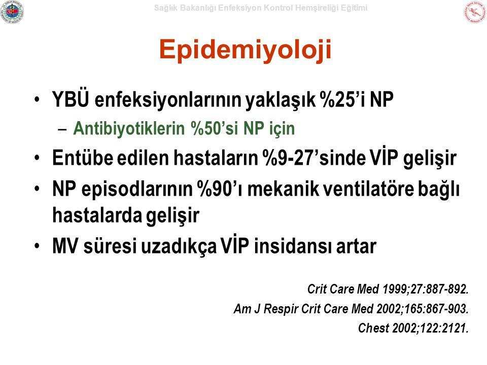 Sağlık Bakanlığı Enfeksiyon Kontrol Hemşireliği Eğitimi Epidemiyoloji YBÜ enfeksiyonlarının yaklaşık %25'i NP – Antibiyotiklerin %50'si NP için Entübe edilen hastaların %9-27'sinde VİP gelişir NP episodlarının %90'ı mekanik ventilatöre bağlı hastalarda gelişir MV süresi uzadıkça VİP insidansı artar Crit Care Med 1999;27:887-892.