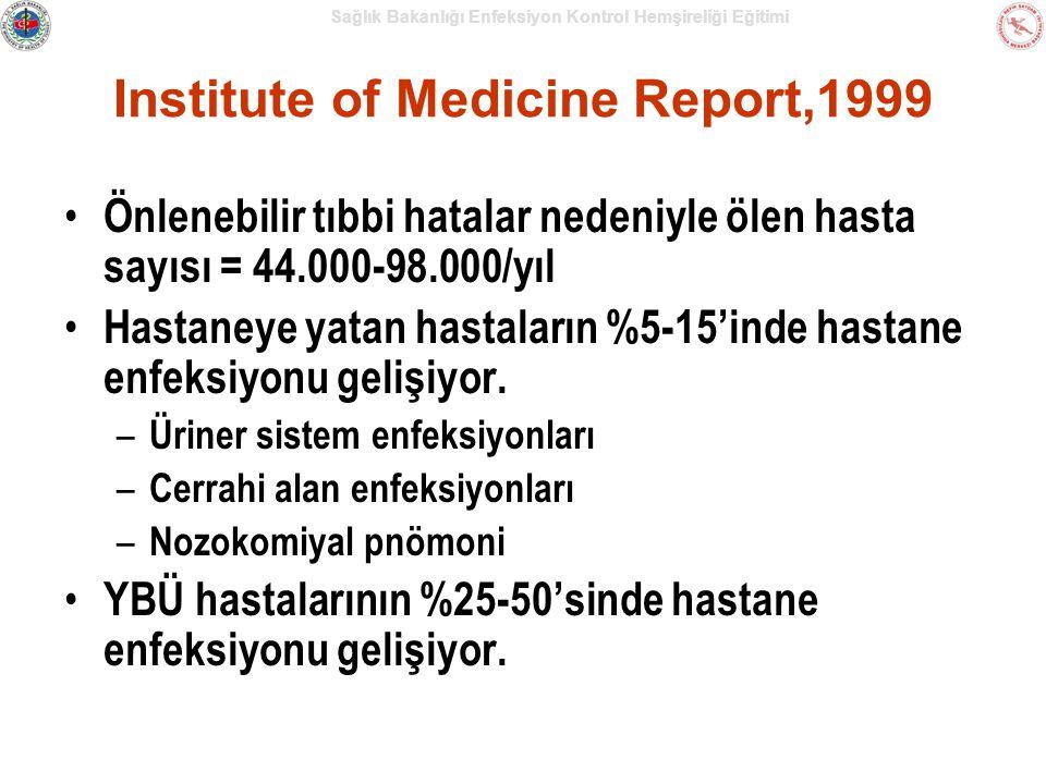 Sağlık Bakanlığı Enfeksiyon Kontrol Hemşireliği Eğitimi Institute of Medicine Report,1999 Önlenebilir tıbbi hatalar nedeniyle ölen hasta sayısı = 44.000-98.000/yıl Hastaneye yatan hastaların %5-15'inde hastane enfeksiyonu gelişiyor.