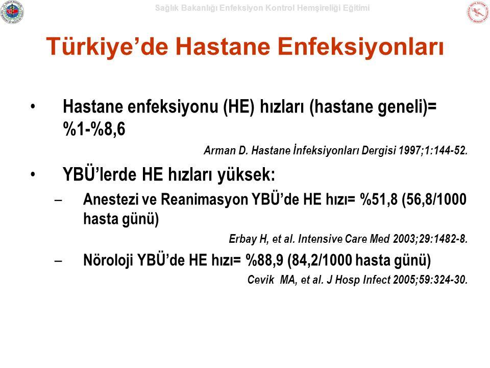 Sağlık Bakanlığı Enfeksiyon Kontrol Hemşireliği Eğitimi Türkiye'de Hastane Enfeksiyonları YBÜ'lerde hastane enfeksiyonlarının prevalansı – Nokta prevalans çalışması – 22 farklı merkezden 56 YBÜ, 236 olgu – YBÜ'de kazanılmış enfeksiyon prevalansı= %49 – En sık görülen enfeksiyonlar: Pnömoni ve diğer alt solunum yolu enfeksiyonları: %28 Laboratuvar tarafından kanıtlanmış kan dolaşımı enfeksiyonu: %23 Üriner sistem enfeksiyonu %16 – Etkenler: P.