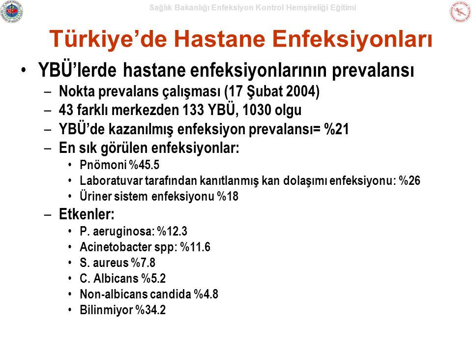 Sağlık Bakanlığı Enfeksiyon Kontrol Hemşireliği Eğitimi Türkiye'de Hastane Enfeksiyonları YBÜ'lerde hastane enfeksiyonlarının prevalansı – Nokta prevalans çalışması (17 Şubat 2004) – 43 farklı merkezden 133 YBÜ, 1030 olgu – YBÜ'de kazanılmış enfeksiyon prevalansı= %21 – En sık görülen enfeksiyonlar: Pnömoni %45.5 Laboratuvar tarafından kanıtlanmış kan dolaşımı enfeksiyonu: %26 Üriner sistem enfeksiyonu %18 – Etkenler: P.
