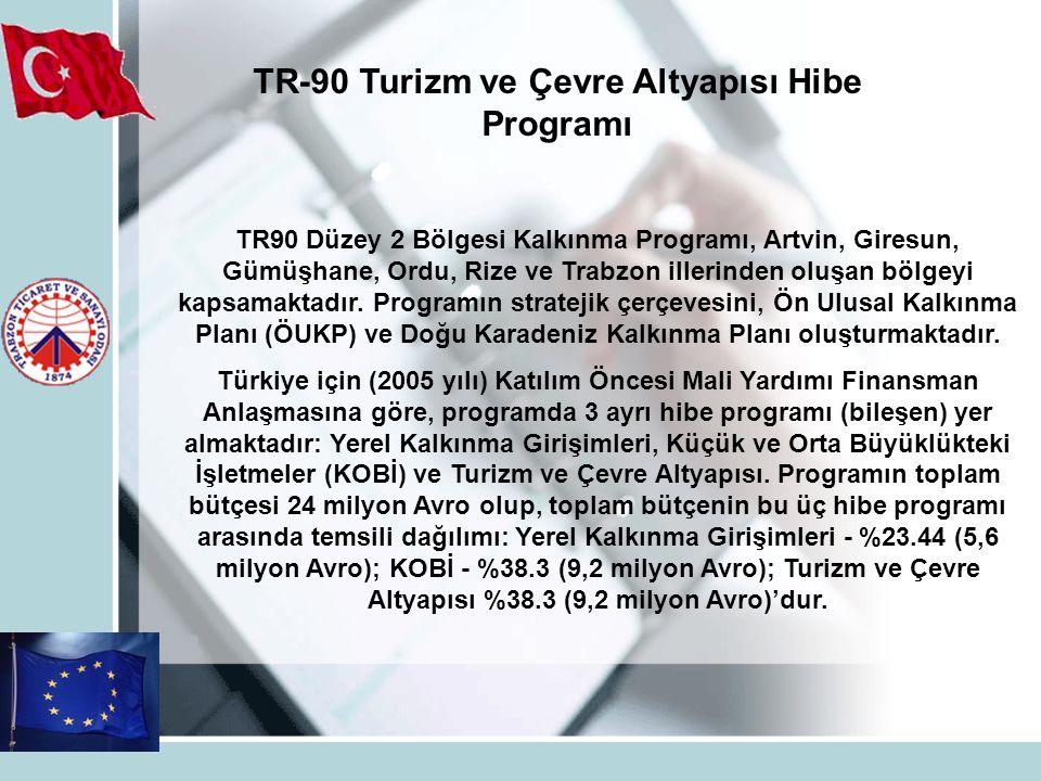 TR90 Düzey 2 Bölgesi Kalkınma Programı, Artvin, Giresun, Gümüşhane, Ordu, Rize ve Trabzon illerinden oluşan bölgeyi kapsamaktadır.