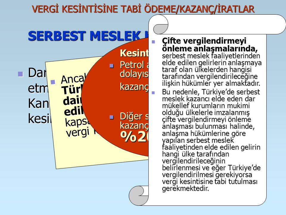 VERGİ KESİNTİSİNE TABİ ÖDEME/KAZANÇ/İRATLAR SERBEST MESLEK KAZANÇLARI Dar mükellef kurumların Türkiye'de elde etmiş oldukları serbest meslek kazançlar