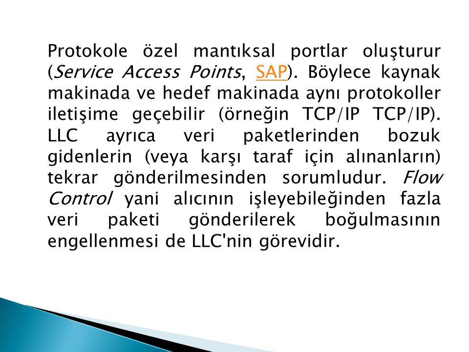 Protokole özel mantıksal portlar oluşturur (Service Access Points, SAP). Böylece kaynak makinada ve hedef makinada aynı protokoller iletişime geçebili