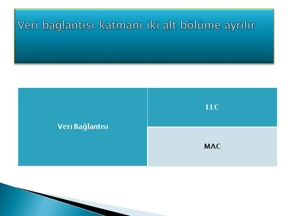 MAC alt katmanı veriyi hata kontrol kodu (CRC), alıcı ve gönderenin MAC adresleri ile beraber paketler ve fiziksel katmana aktarır.