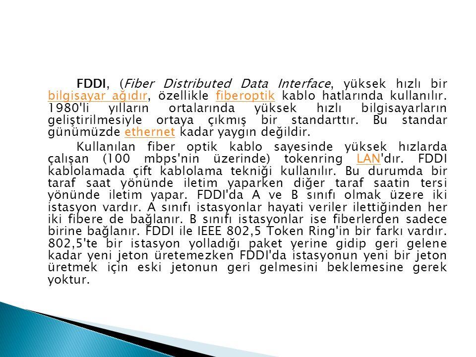 FDDI, (Fiber Distributed Data Interface, yüksek hızlı bir bilgisayar ağıdır, özellikle fiberoptik kablo hatlarında kullanılır. 1980'li yılların ortala