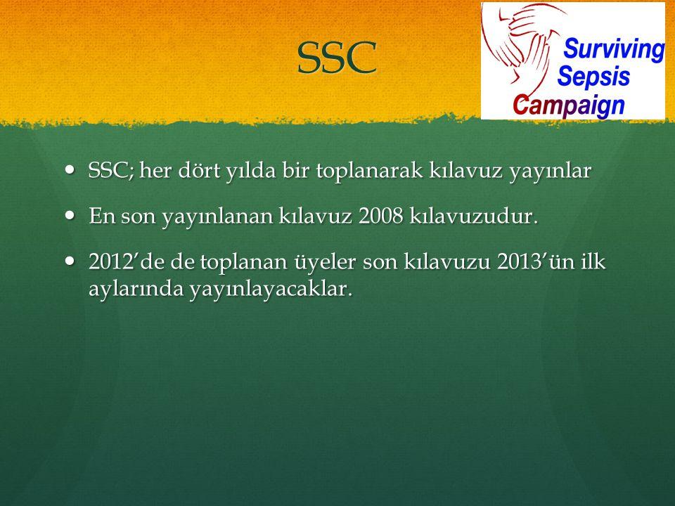 SSC SSC; her dört yılda bir toplanarak kılavuz yayınlar SSC; her dört yılda bir toplanarak kılavuz yayınlar En son yayınlanan kılavuz 2008 kılavuzudur