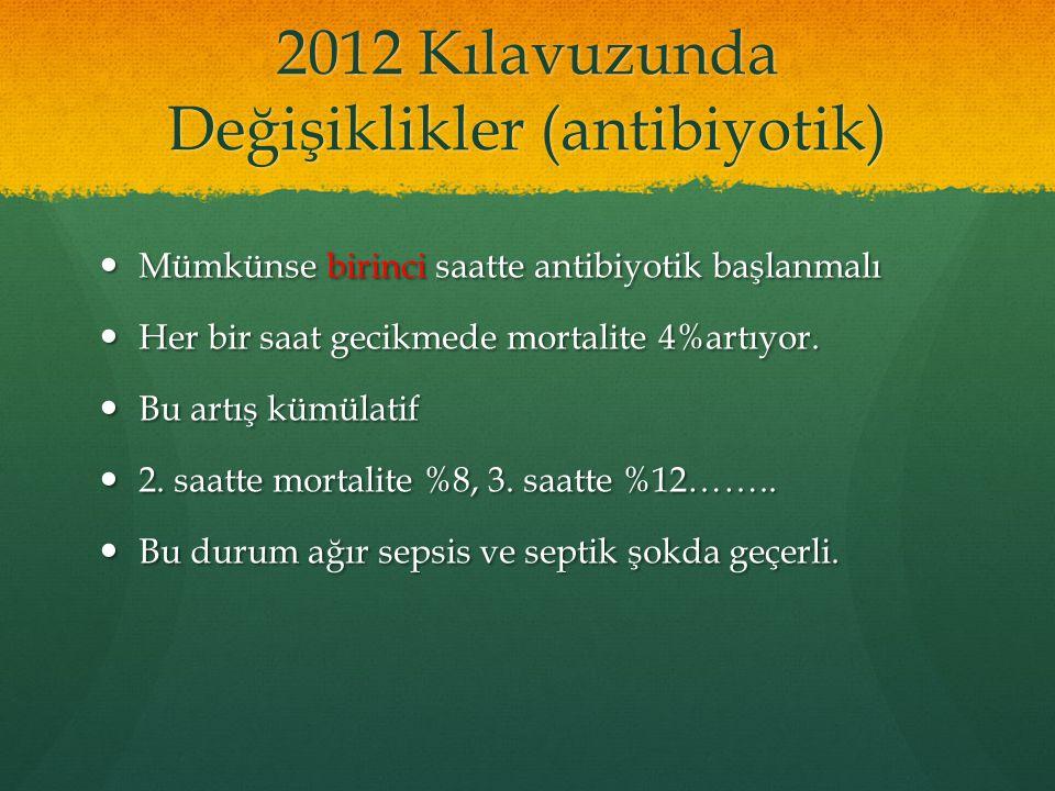 2012 Kılavuzunda Değişiklikler (antibiyotik) Mümkünse birinci saatte antibiyotik başlanmalı Mümkünse birinci saatte antibiyotik başlanmalı Her bir saa