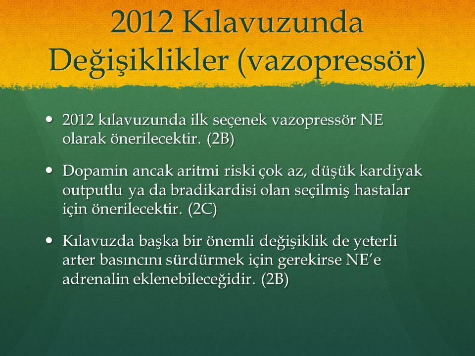 2012 Kılavuzunda Değişiklikler (vazopressör) 2012 kılavuzunda ilk seçenek vazopressör NE olarak önerilecektir. (2B) 2012 kılavuzunda ilk seçenek vazop