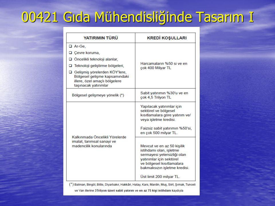 00421 Gıda Mühendisliğinde Tasarım I
