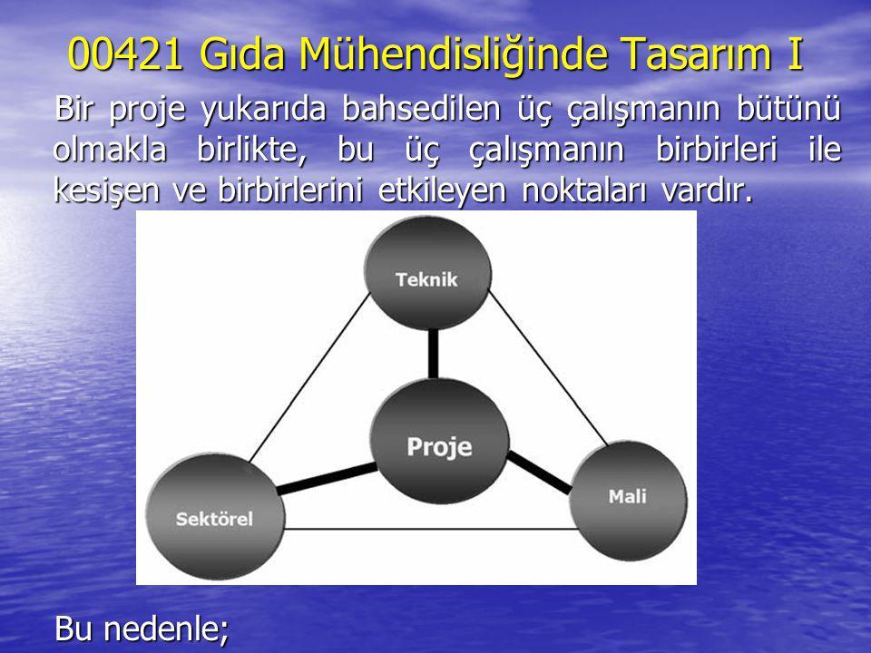 00421 Gıda Mühendisliğinde Tasarım I Bir proje yukarıda bahsedilen üç çalışmanın bütünü olmakla birlikte, bu üç çalışmanın birbirleri ile kesişen ve b