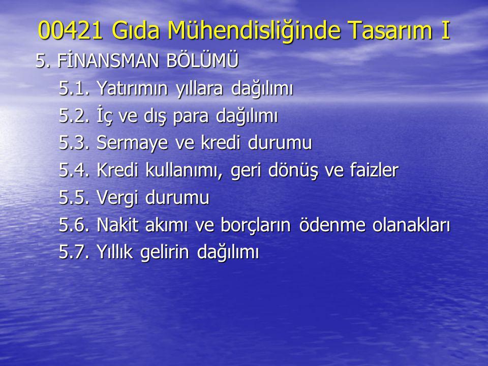 00421 Gıda Mühendisliğinde Tasarım I 5.FİNANSMAN BÖLÜMÜ 5.1.