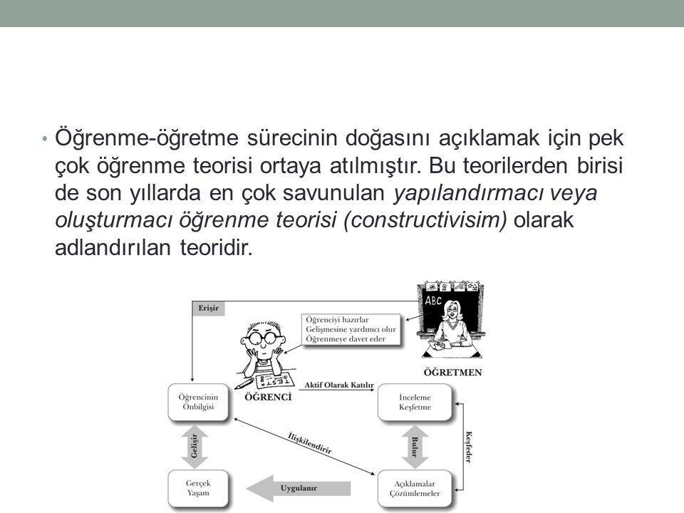 Öğrenme-öğretme sürecinin doğasını açıklamak için pek çok öğrenme teorisi ortaya atılmıştır.