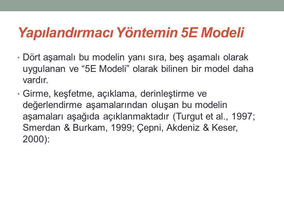 Yapılandırmacı Yöntemin 5E Modeli Dört aşamalı bu modelin yanı sıra, beş aşamalı olarak uygulanan ve 5E Modeli olarak bilinen bir model daha vardır.