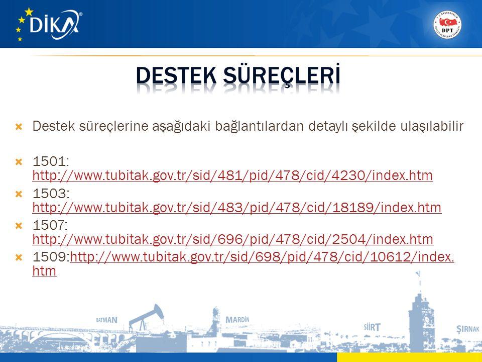  Destek süreçlerine aşağıdaki bağlantılardan detaylı şekilde ulaşılabilir  1501: http://www.tubitak.gov.tr/sid/481/pid/478/cid/4230/index.htm http:/