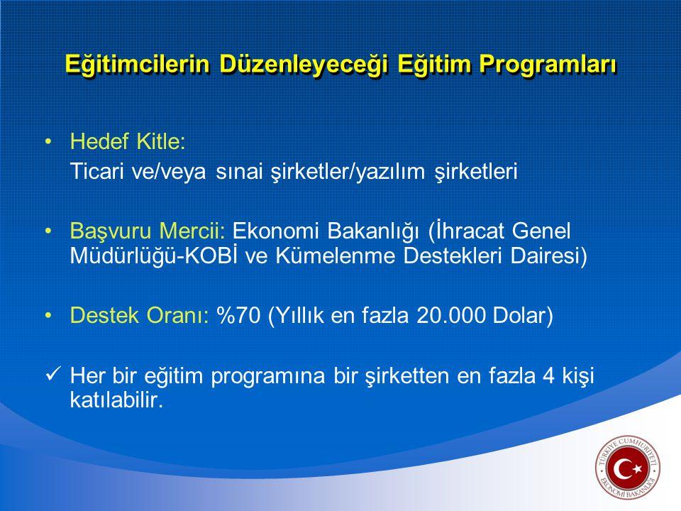 Eğitimcilerin Düzenleyeceği Eğitim Programları Hedef Kitle: Ticari ve/veya sınai şirketler/yazılım şirketleri Başvuru Mercii: Ekonomi Bakanlığı (İhrac
