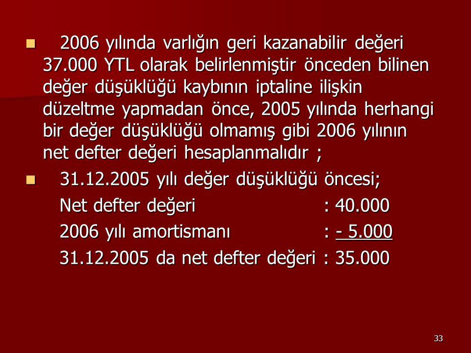 33 2006 yılında varlığın geri kazanabilir değeri 37.000 YTL olarak belirlenmiştir önceden bilinen değer düşüklüğü kaybının iptaline ilişkin düzeltme y