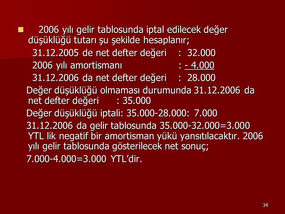 34 2006 yılı gelir tablosunda iptal edilecek değer düşüklüğü tutarı şu şekilde hesaplanır; 2006 yılı gelir tablosunda iptal edilecek değer düşüklüğü t