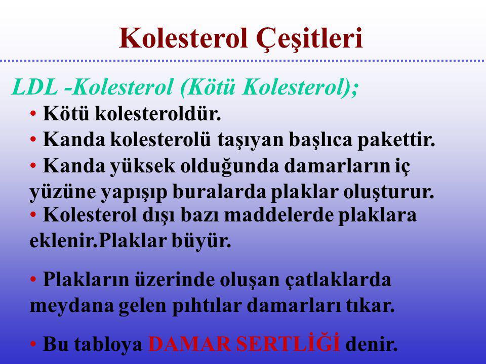 Kolesterolü 265'in üzerinde olan35- 45 yaşlarındaki erkekde koroner damar hastalığı riski,220 nin altında olanlara göre 5 kat daha fazladır. Kolestero