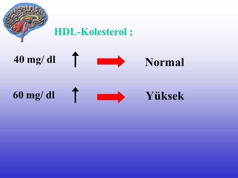 LDL –Kolesterol;  130 mg/dl Normal  130-159 mg/dl  160 mg/dl ve Sınırda Yüksek Yüksek