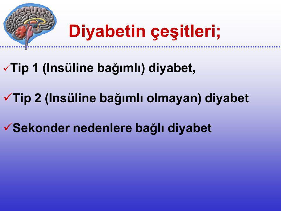 Besinlerden elde edilen veya karaciğerdeki depolardan kana salınan glikoz(şeker), pankreas tarafından salgılanan insulin hormonunun yardımıyla hücre i