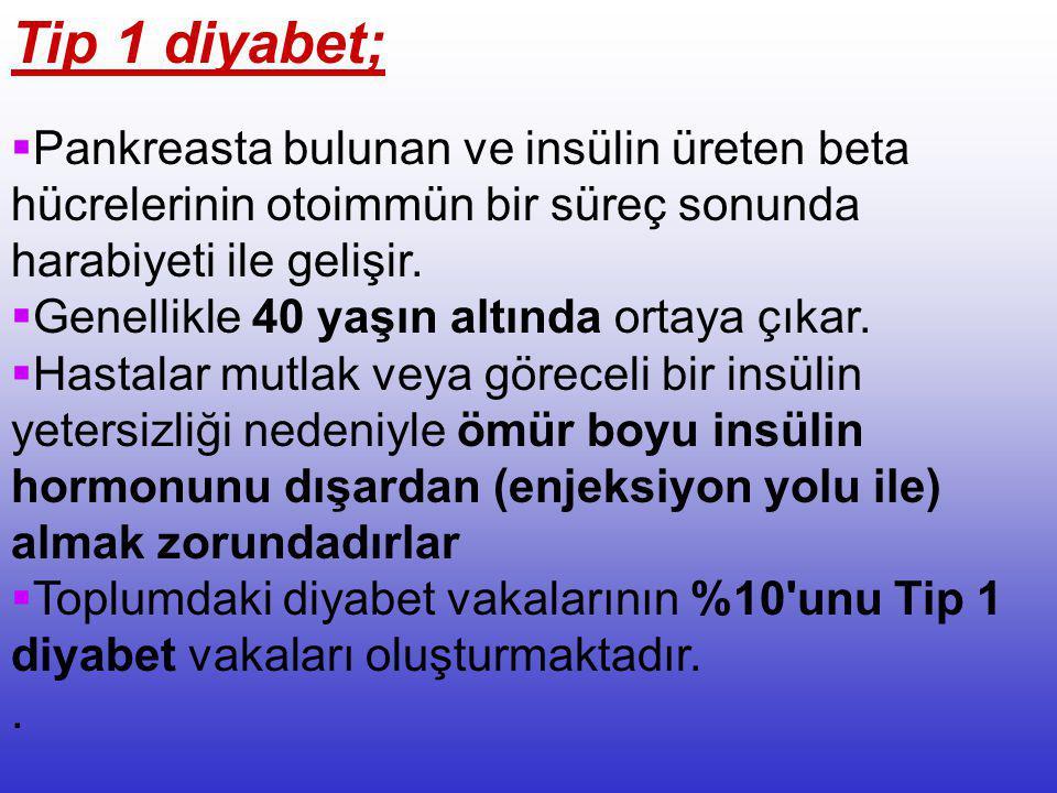 Diyabetin çeşitleri; Tip 1 (Insüline bağımlı) diyabet, Tip 2 (Insüline bağımlı olmayan) diyabet Sekonder nedenlere bağlı diyabet
