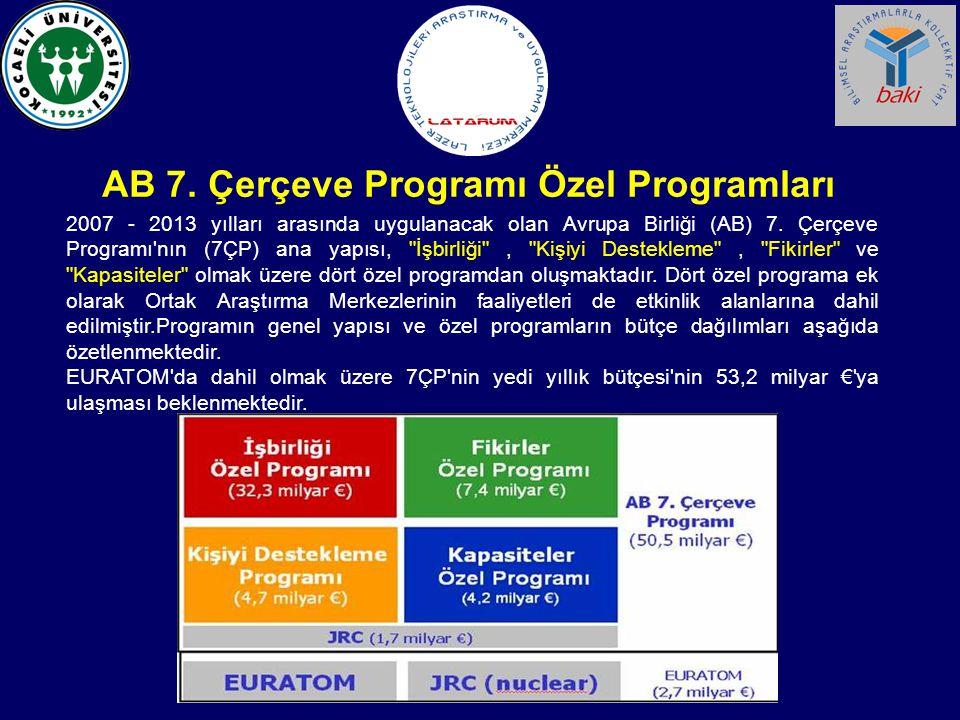 2007 - 2013 yılları arasında uygulanacak olan Avrupa Birliği (AB) 7. Çerçeve Programı'nın (7ÇP) ana yapısı,