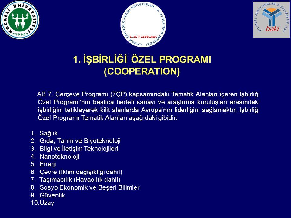 AB 7. Çerçeve Programı (7ÇP) kapsamındaki Tematik Alanları içeren İşbirliği Özel Programı'nın başlıca hedefi sanayi ve araştırma kuruluşları arasındak