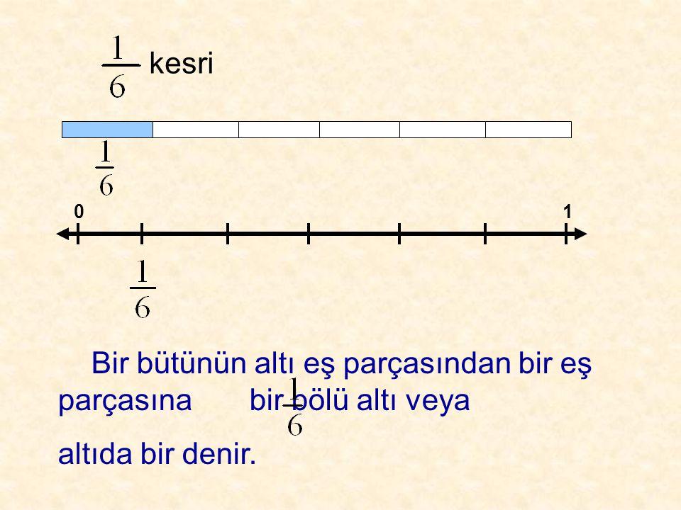kesri 0 1 Bir bütünün beş eş parçasından bir eş parçasına bir bölü beş veya beşte bir denir.
