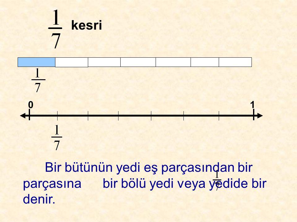 kesri 0 1 Bir bütünün altı eş parçasından bir eş parçasına bir bölü altı veya altıda bir denir.