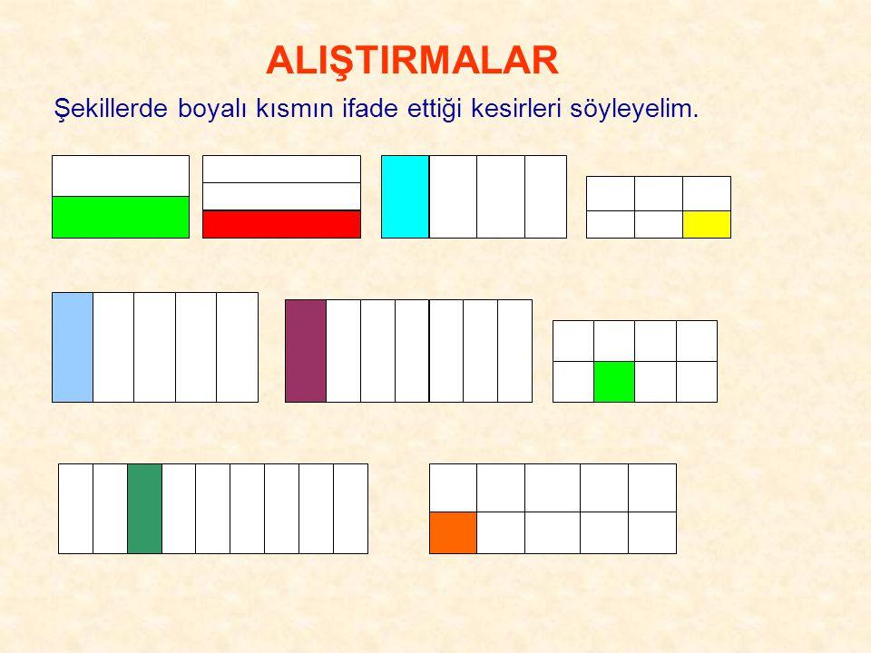 kesri Bir bütünü on eş parçasından bir eş parçasına bir bölü on veya onda bir denir.
