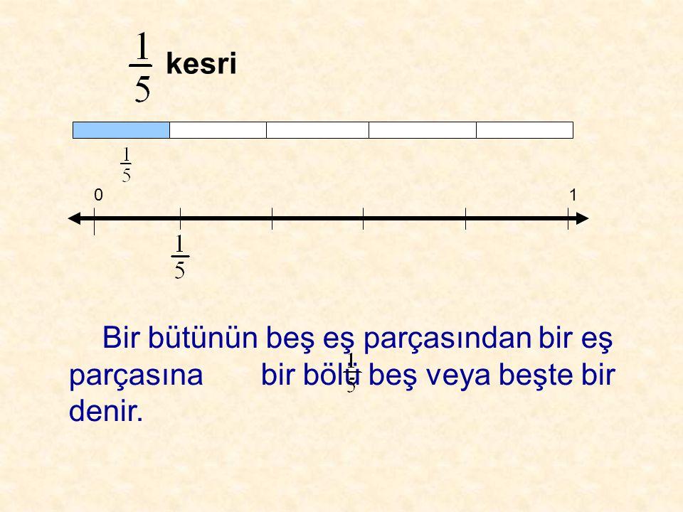 kesri 1 4 0 1 Bir bütünün dört eş parçasından bir eş parçasına bir bölü dört veya dörte bir denir.