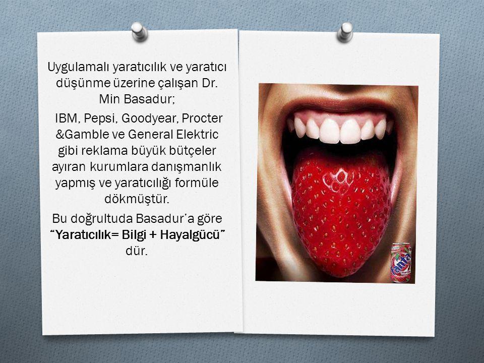 Uygulamalı yaratıcılık ve yaratıcı dü ş ünme üzerine çalı ş an Dr. Min Basadur; IBM, Pepsi, Goodyear, Procter &Gamble ve General Elektric gibi reklama