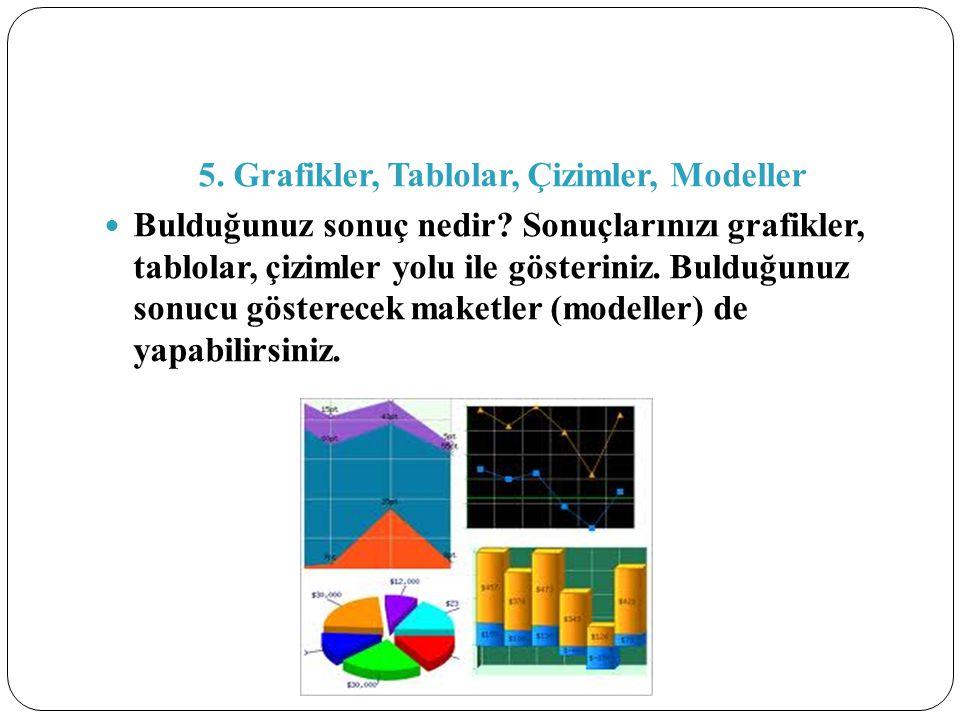 5. Grafikler, Tablolar, Çizimler, Modeller Bulduğunuz sonuç nedir? Sonuçlarınızı grafikler, tablolar, çizimler yolu ile gösteriniz. Bulduğunuz sonucu