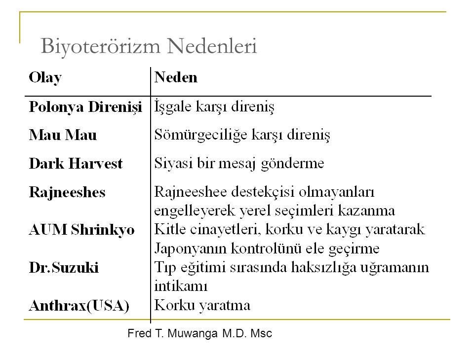 Biyoterörizm Nedenleri Fred T. Muwanga M.D. Msc