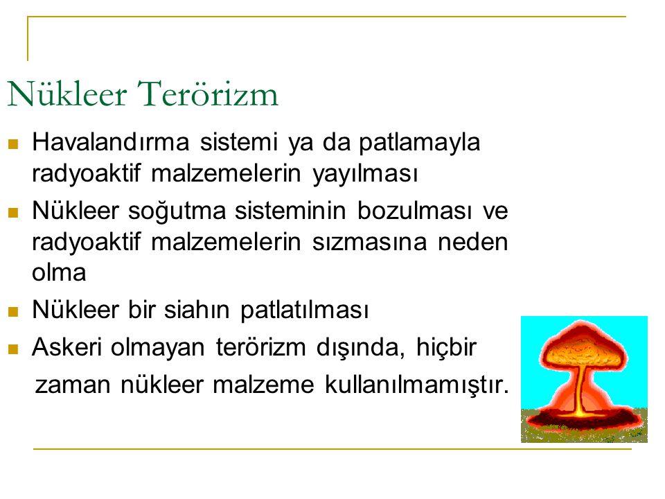 Nükleer Terörizm Havalandırma sistemi ya da patlamayla radyoaktif malzemelerin yayılması Nükleer soğutma sisteminin bozulması ve radyoaktif malzemelerin sızmasına neden olma Nükleer bir siahın patlatılması Askeri olmayan terörizm dışında, hiçbir zaman nükleer malzeme kullanılmamıştır.