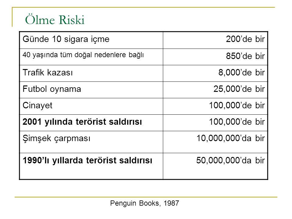 Ölme Riski Günde 10 sigara içme200'de bir 40 yaşında tüm doğal nedenlere bağlı 850'de bir Trafik kazası8,000'de bir Futbol oynama25,000'de bir Cinayet100,000'de bir 2001 yılında terörist saldırısı100,000'de bir Şimşek çarpması10,000,000'da bir 1990'lı yıllarda terörist saldırısı50,000,000'da bir Penguin Books, 1987