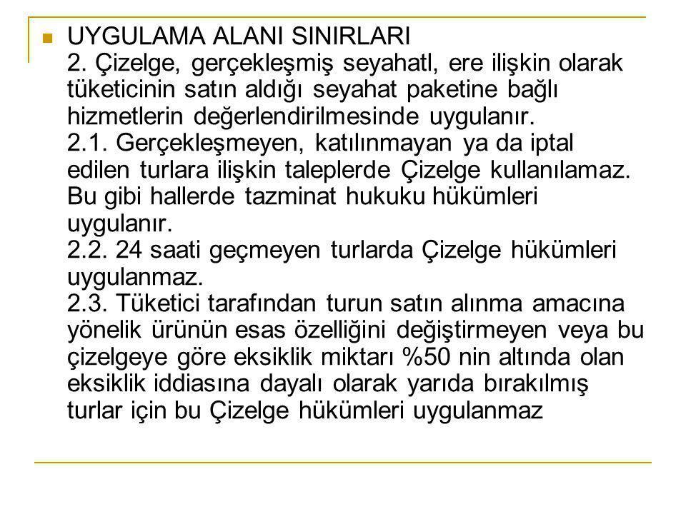 CİZELGENİN TARAFLARI 3.