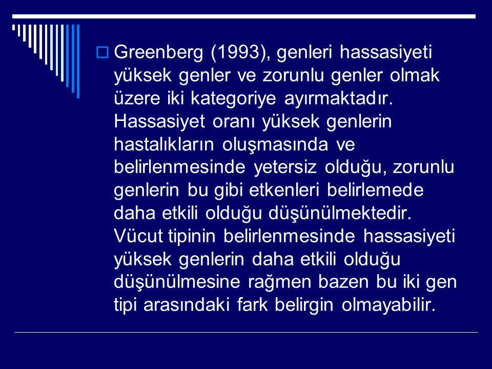  Greenberg (1993), genleri hassasiyeti yüksek genler ve zorunlu genler olmak üzere iki kategoriye ayırmaktadır. Hassasiyet oranı yüksek genlerin hast
