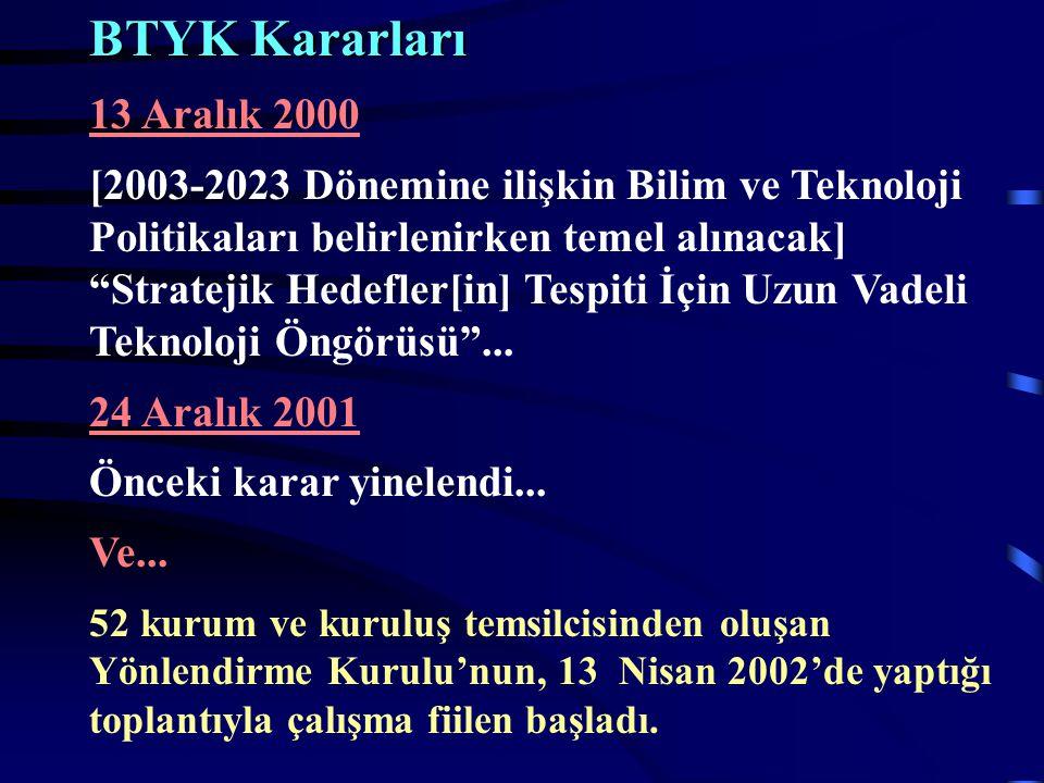 BTYK Kararları 13 Aralık 2000 [2003-2023 Dönemine ilişkin Bilim ve Teknoloji Politikaları belirlenirken temel alınacak] Stratejik Hedefler[in] Tespiti İçin Uzun Vadeli Teknoloji Öngörüsü ...