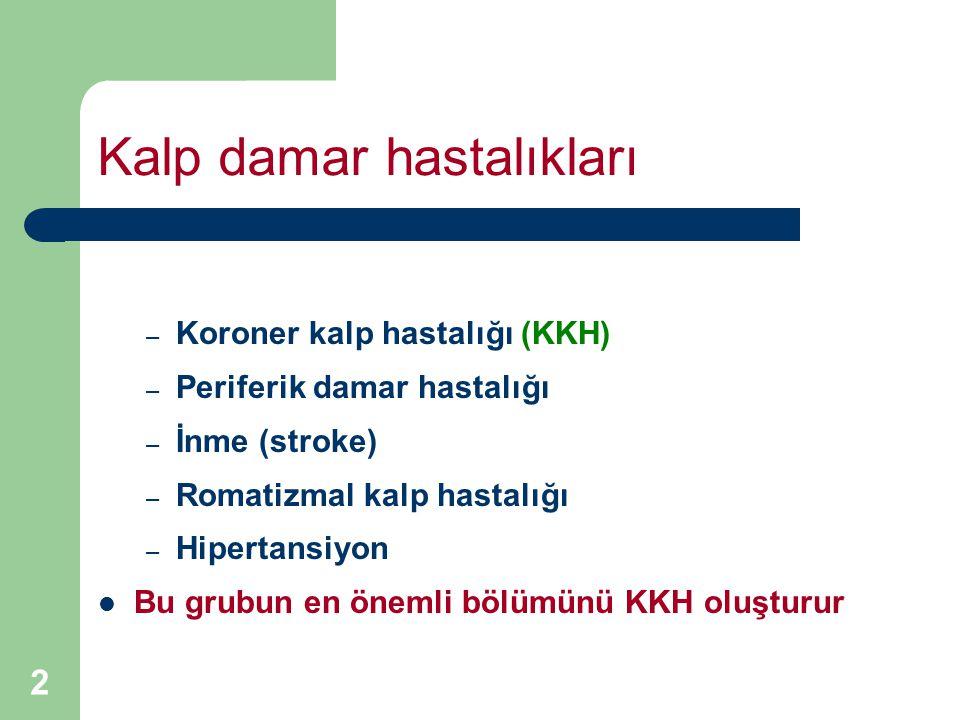 2 Kalp damar hastalıkları – Koroner kalp hastalığı (KKH) – Periferik damar hastalığı – İnme (stroke) – Romatizmal kalp hastalığı – Hipertansiyon Bu gr