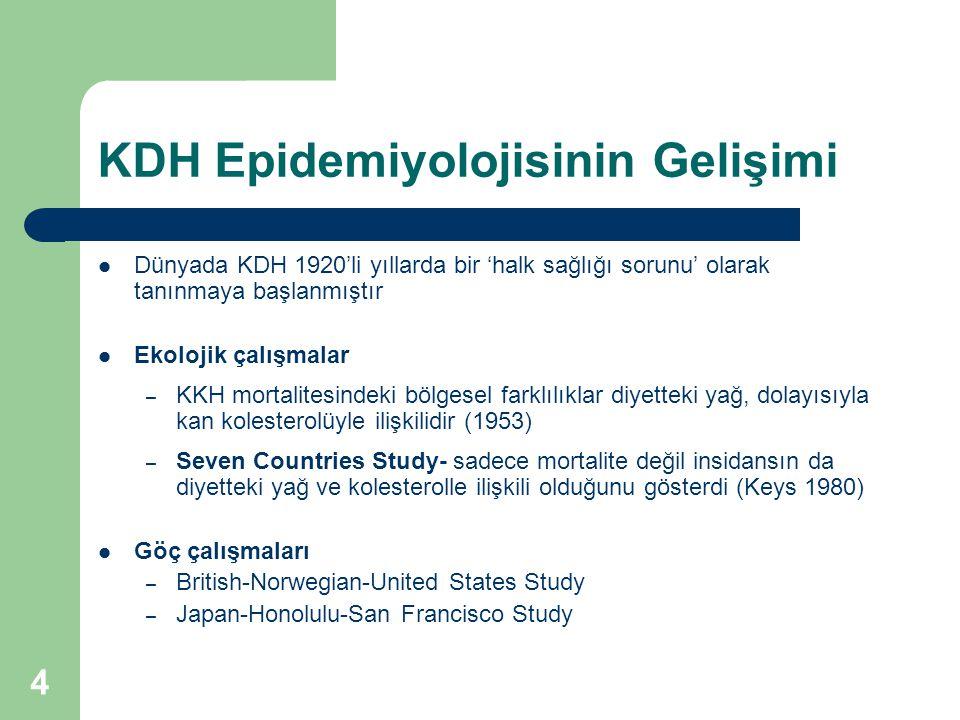 4 KDH Epidemiyolojisinin Gelişimi Dünyada KDH 1920'li yıllarda bir 'halk sağlığı sorunu' olarak tanınmaya başlanmıştır Ekolojik çalışmalar – KKH morta