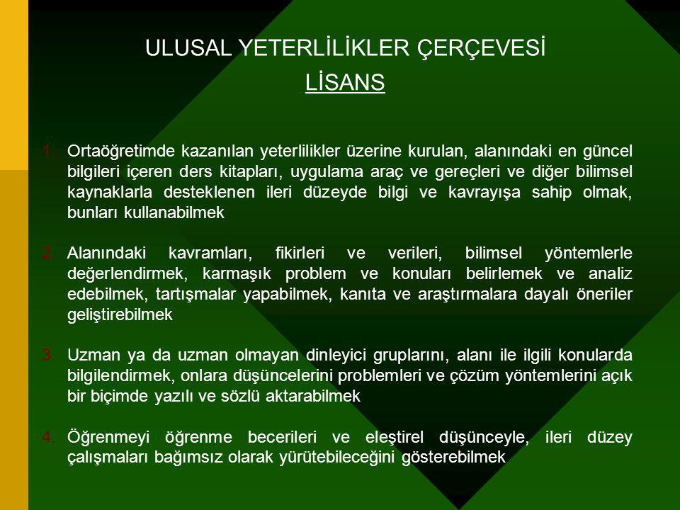 NİTELİK KAZANIMI (ÖĞRENME ÇIKTILARI) NASIL İZLENMELİ .