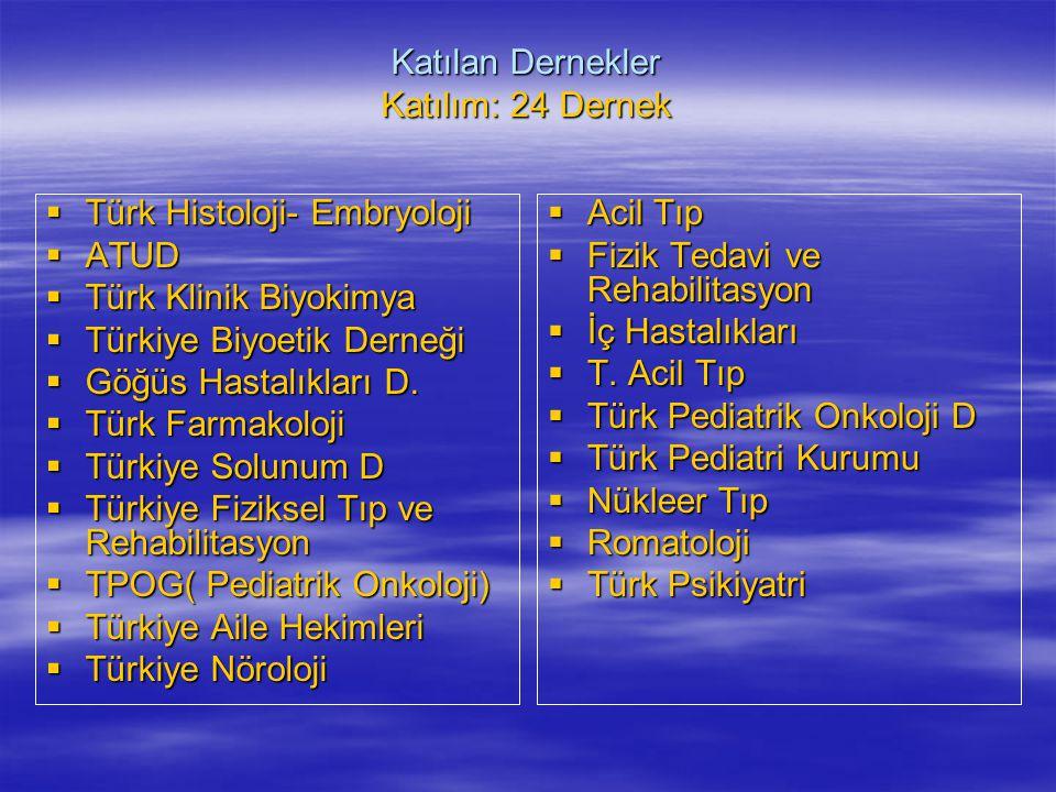  Türk Histoloji- Embryoloji  ATUD  Türk Klinik Biyokimya  Türkiye Biyoetik Derneği  Göğüs Hastalıkları D.