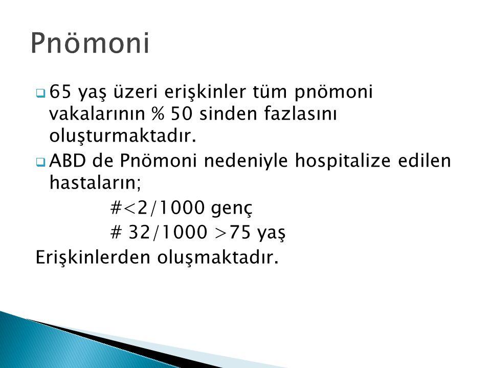  65 yaş üzeri erişkinler tüm pnömoni vakalarının % 50 sinden fazlasını oluşturmaktadır.  ABD de Pnömoni nedeniyle hospitalize edilen hastaların; #<2