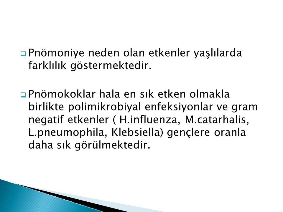  Pnömoniye neden olan etkenler yaşlılarda farklılık göstermektedir.  Pnömokoklar hala en sık etken olmakla birlikte polimikrobiyal enfeksiyonlar ve