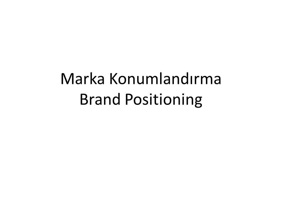 Marka Konumlandırma Brand Positioning