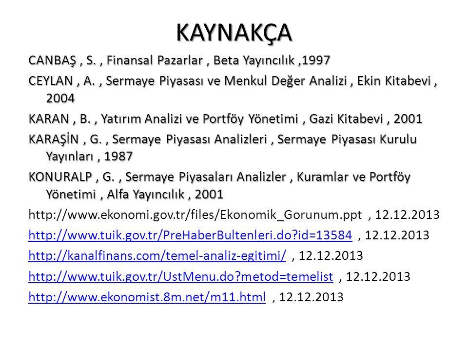 KAYNAKÇA CANBAŞ, S., Finansal Pazarlar, Beta Yayıncılık,1997 CEYLAN, A., Sermaye Piyasası ve Menkul Değer Analizi, Ekin Kitabevi, 2004 KARAN, B., Yatı
