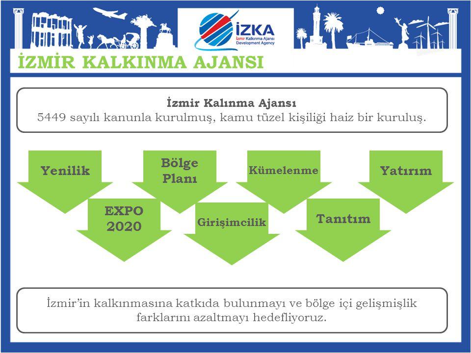 İZMİR KALKINMA AJANSI İzmir Kalınma Ajansı 5449 sayılı kanunla kurulmuş, kamu tüzel kişiliği haiz bir kuruluş.